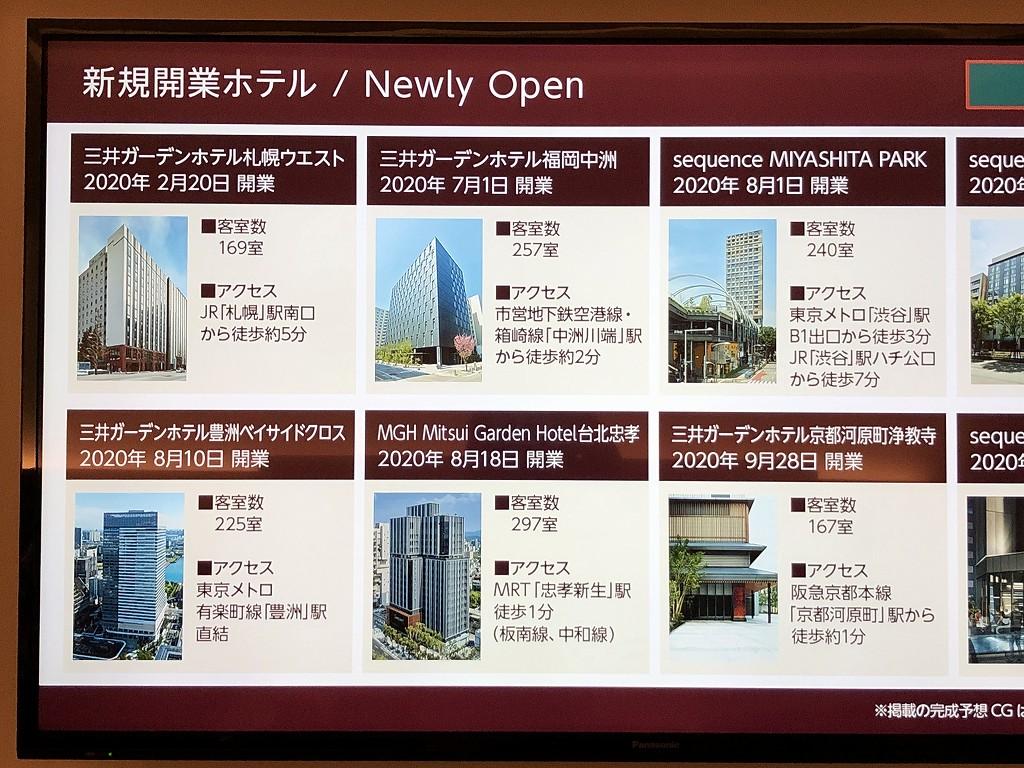 三井ガーデンホテル豊洲ベイサイドクロスの開業時期