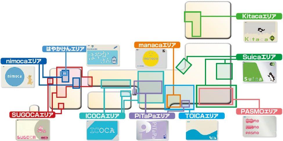 交通系ICカードの相互利用