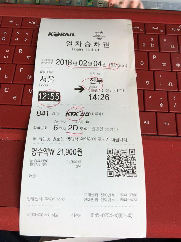 KTXの乗車券