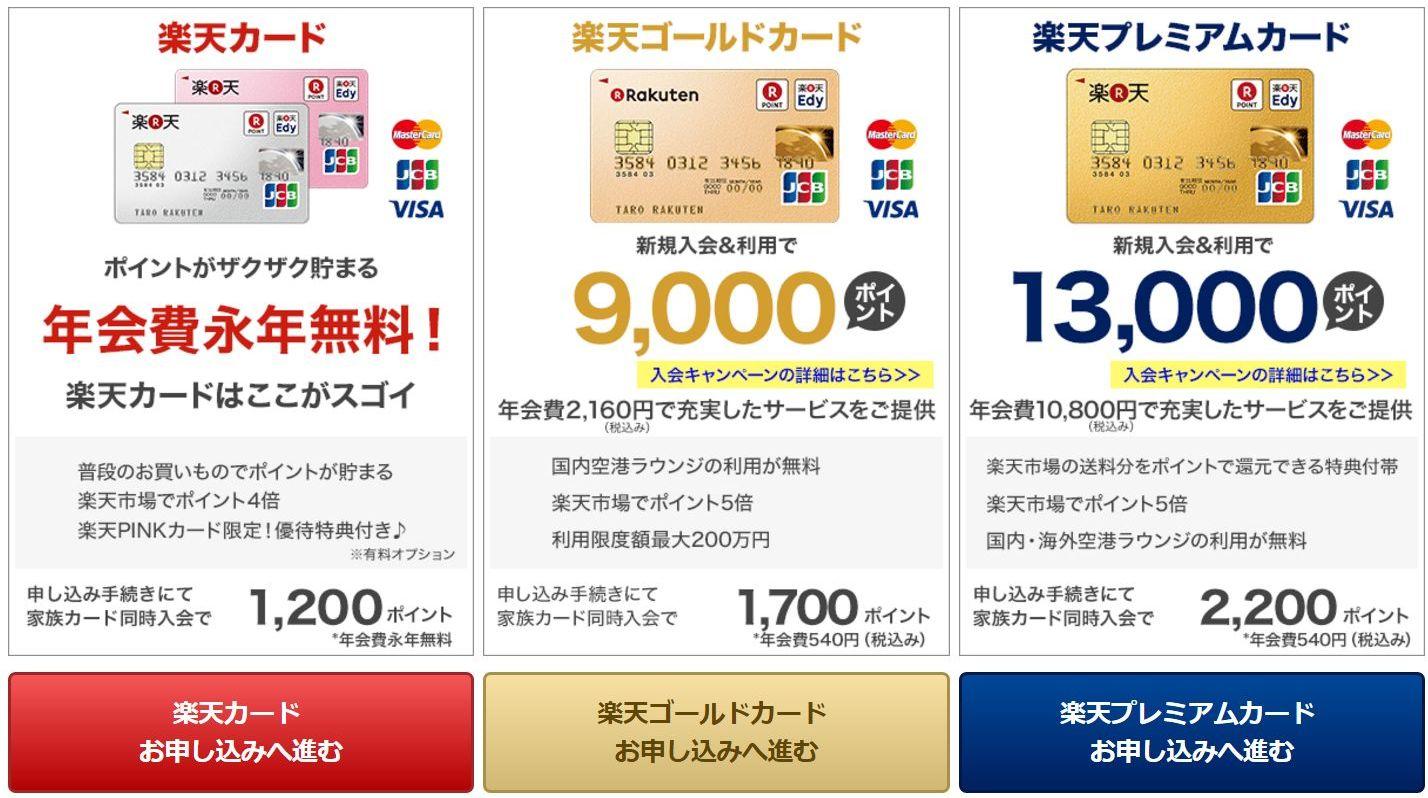楽天カード再申込の際のキャンペーンポイント