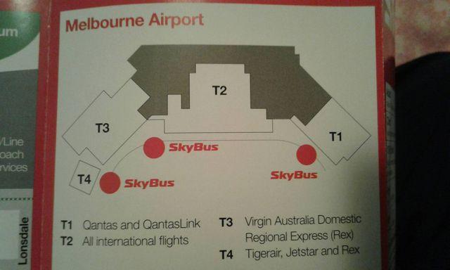 メルボルン空港のSKYBUSのチケット購入場所