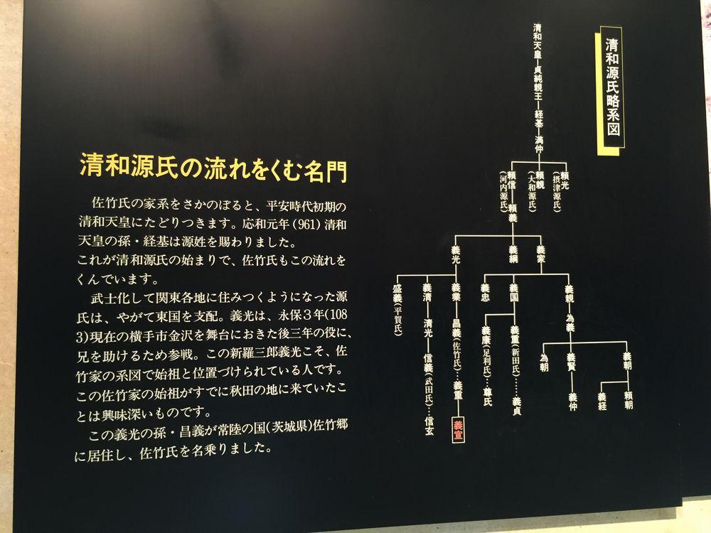 佐竹氏の系譜