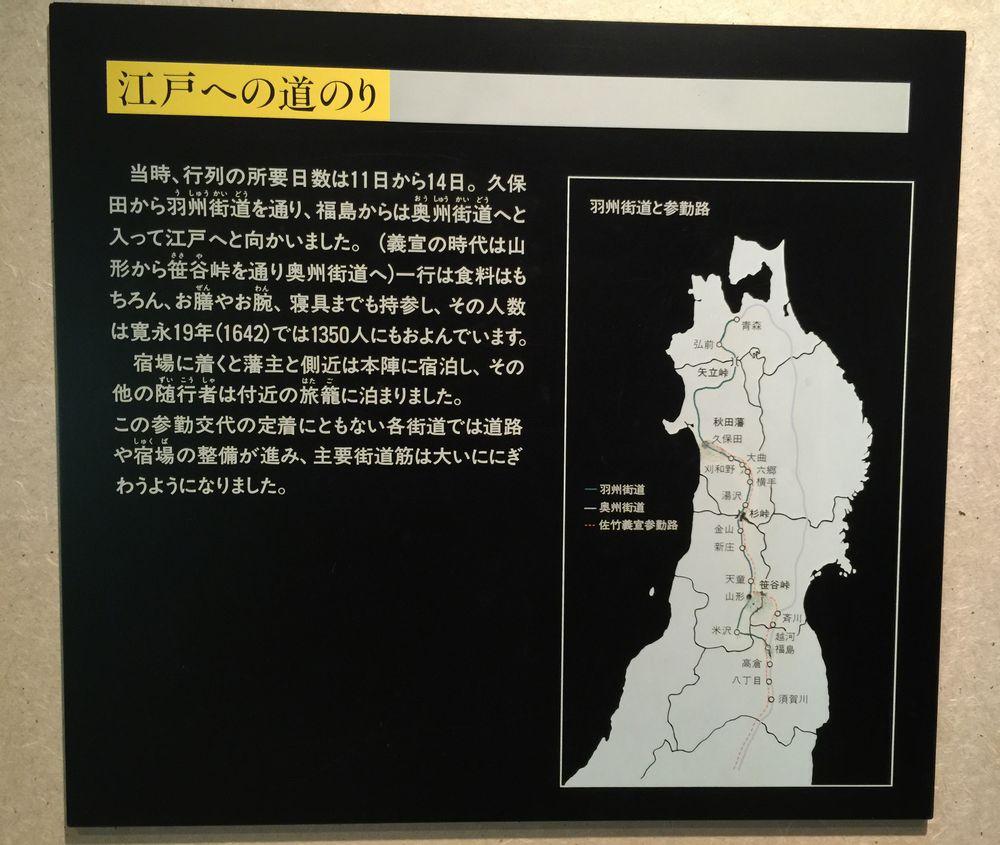 久保田藩の参勤交代ルート