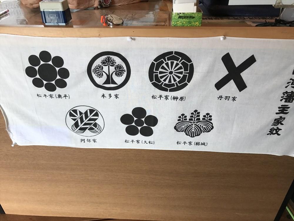歴代白河藩主の家紋2