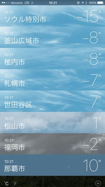 2016年1月24日のソウルの気温