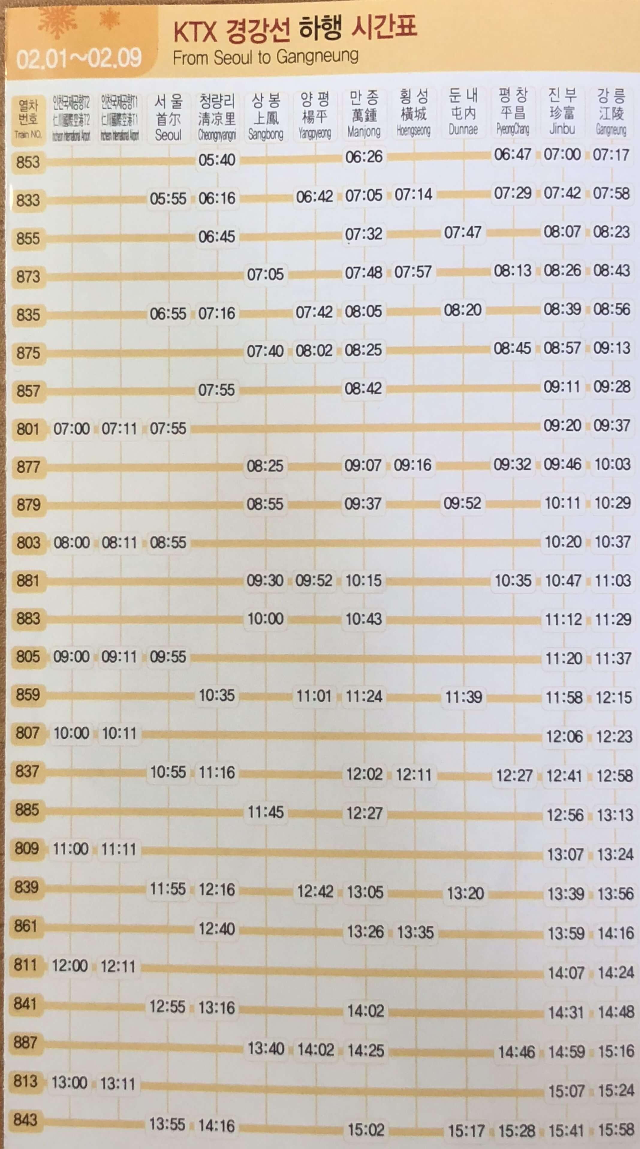 ソウルから江陵(カンヌン)のKTXの時刻表(2月1日~2月9日)1