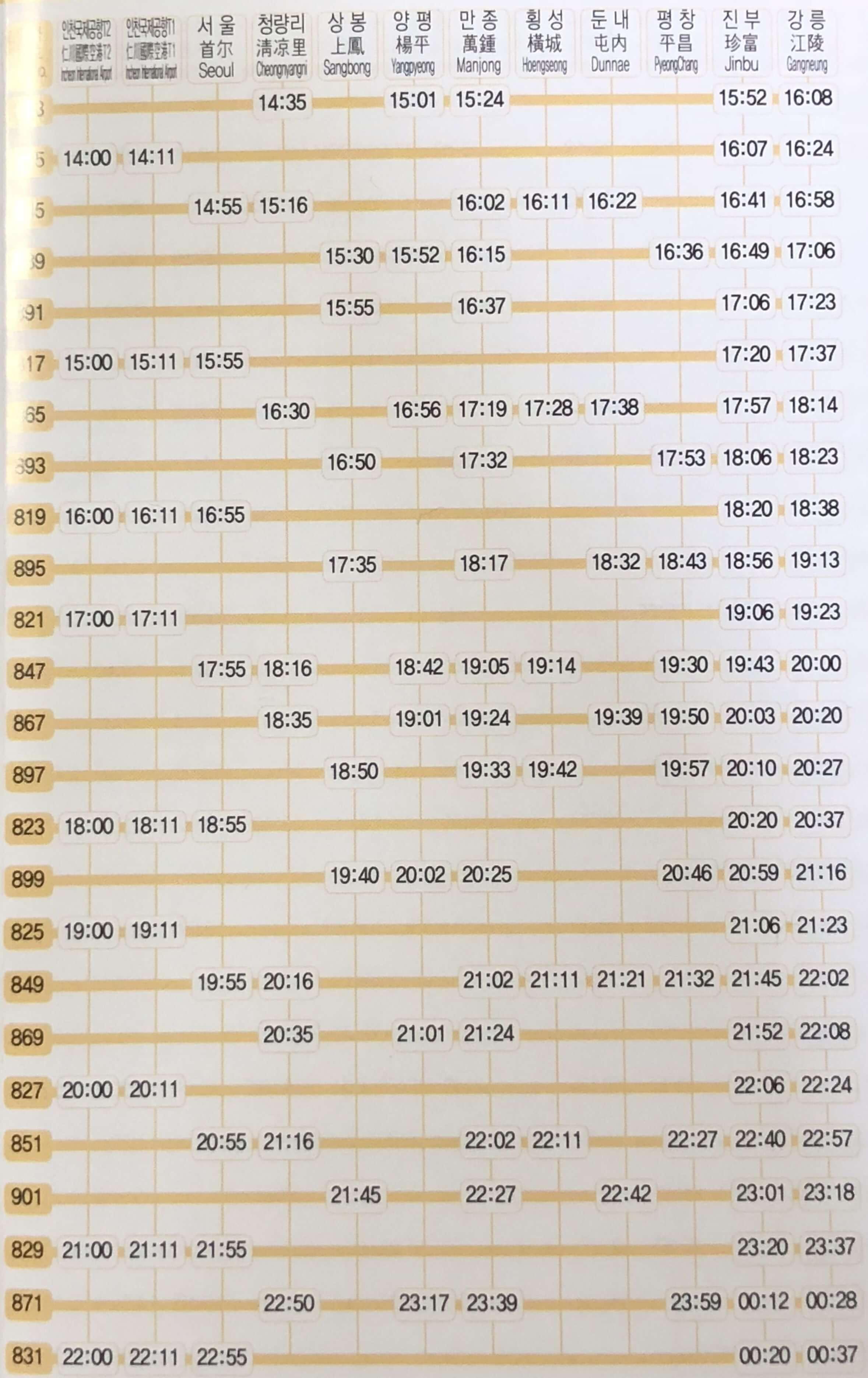 ソウルから江陵(カンヌン)のKTXの時刻表(2月1日~2月9日)2