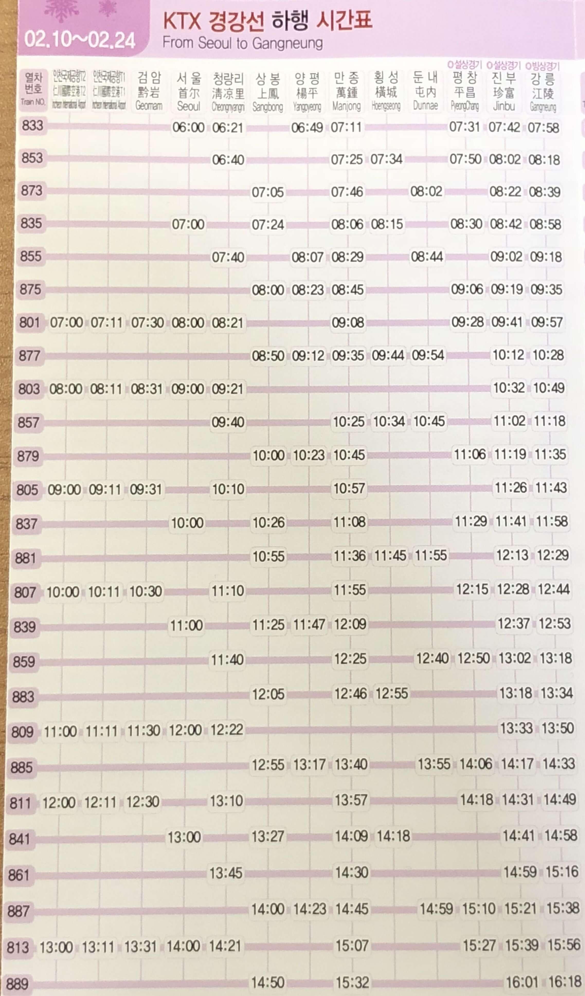 ソウルから江陵(カンヌン)のKTXの時刻表(2月10日~2月24日)1