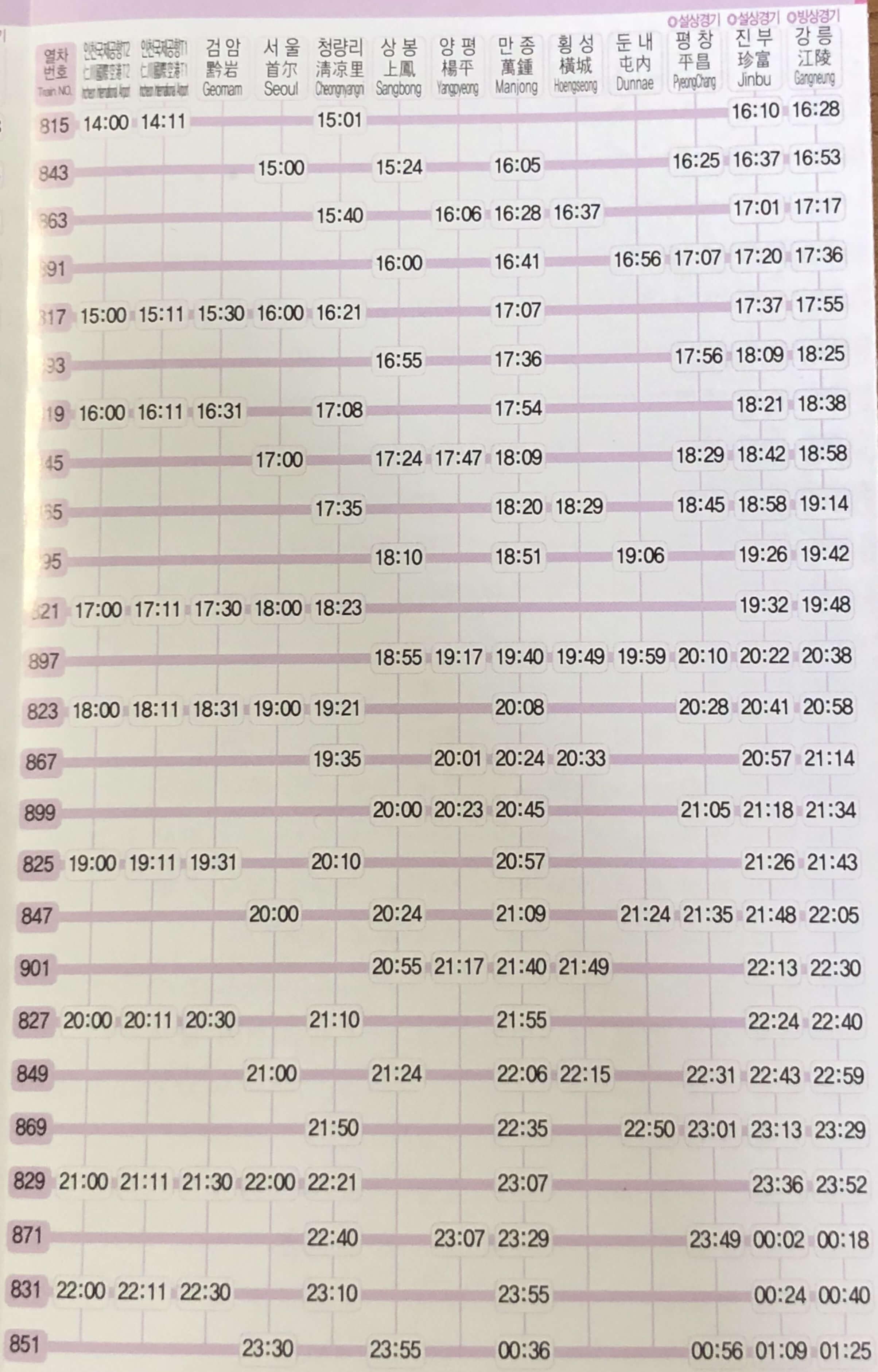 ソウルから江陵(カンヌン)のKTXの時刻表(2月10日~2月24日)2