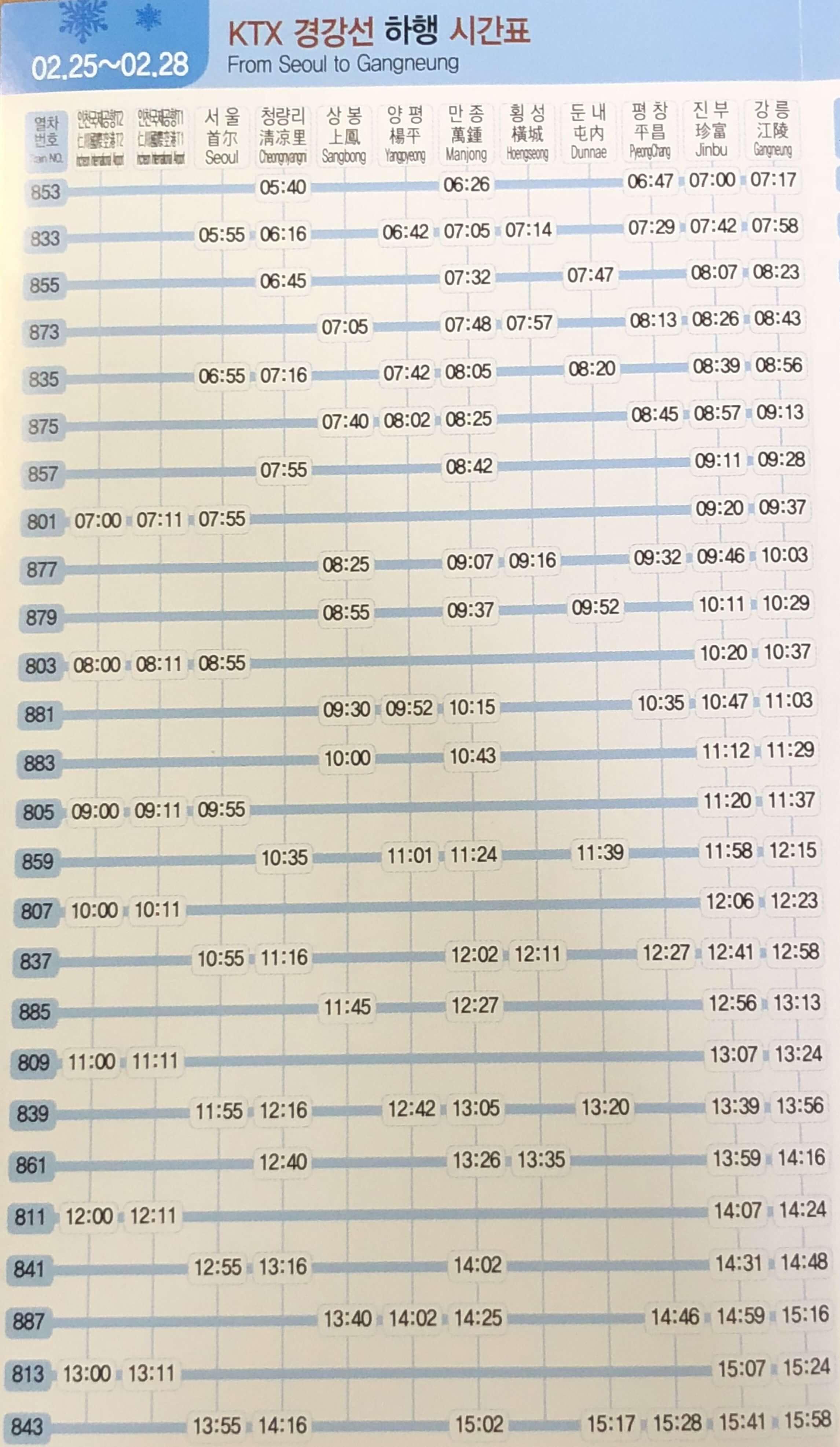 ソウルから江陵(カンヌン)のKTXの時刻表(2月25日~2月28日)1