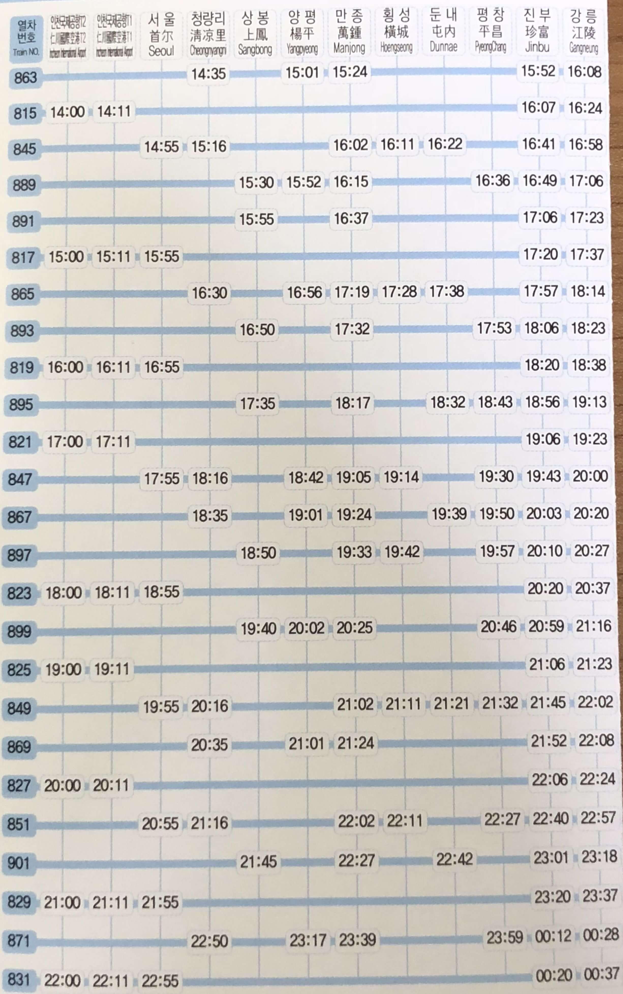 ソウルから江陵(カンヌン)のKTXの時刻表(2月25日~2月28日)2