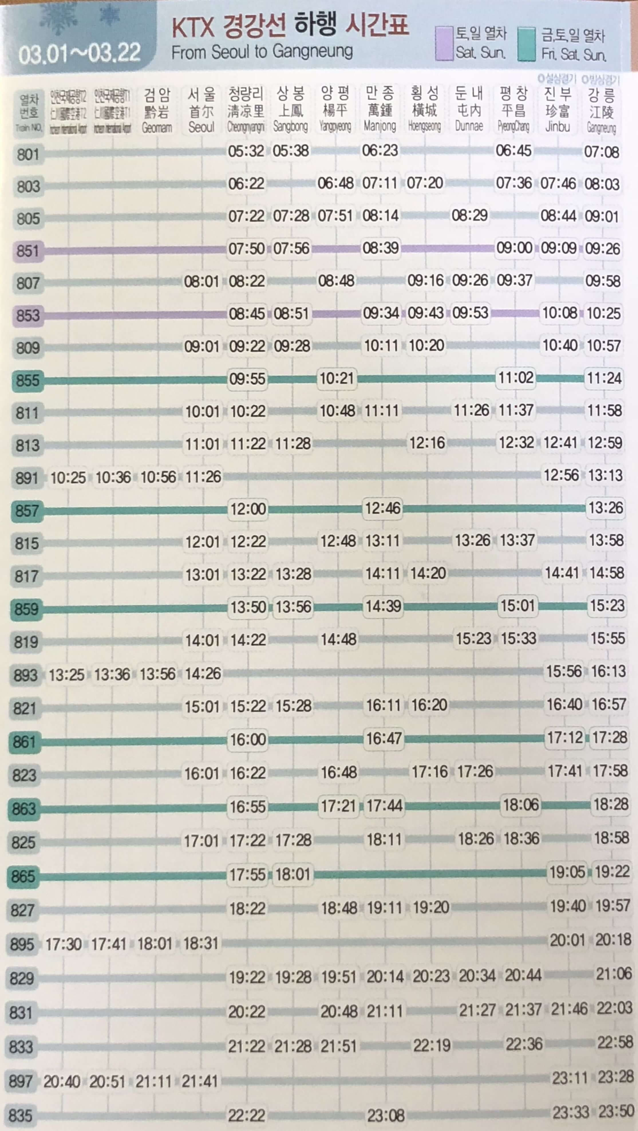 ソウルから江陵(カンヌン)のKTXの時刻表(3月1日~3月22日)