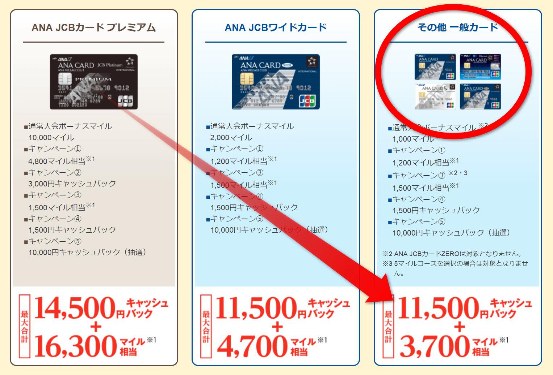 ソラチカカード新規入会キャンペーンの内容