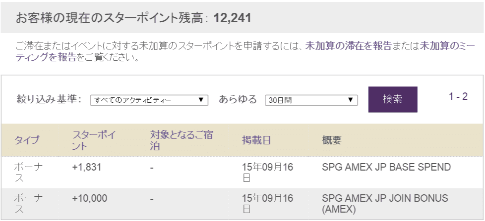 SPGアメックス入会ボーナスの10,000スターポイントが加算