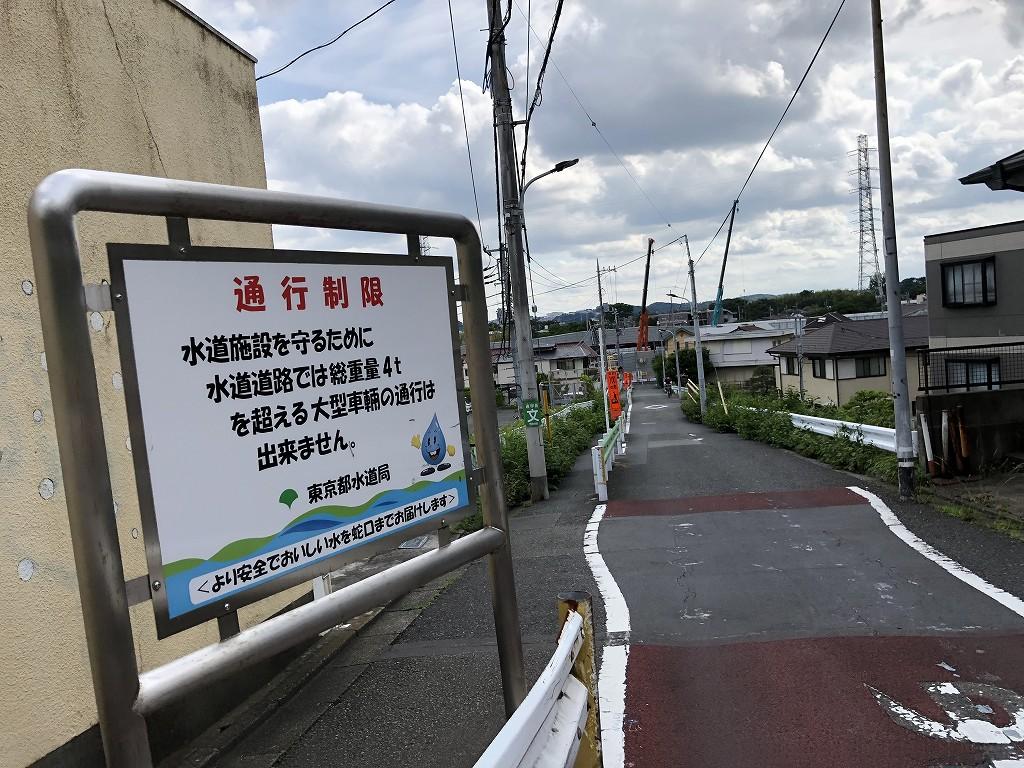 砧小学校前の水道道路