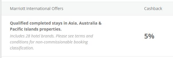 Topcashback経由でマリオットボンヴォイホテル宿泊の料率