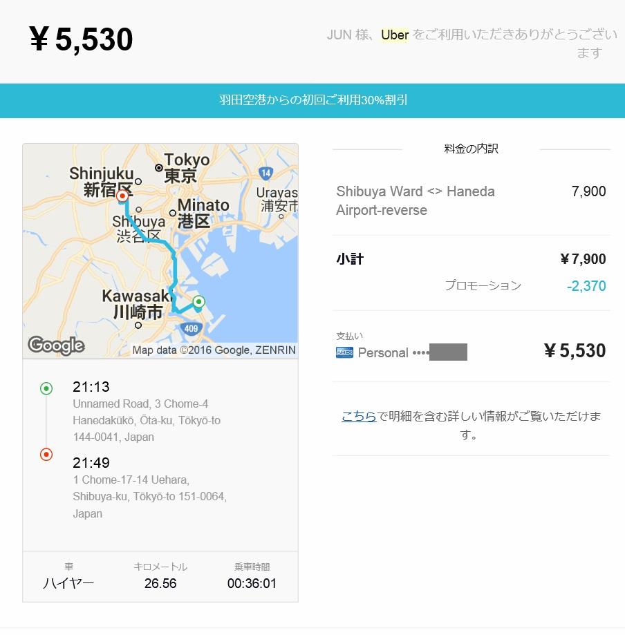 Uberの羽田空港定額タクシー