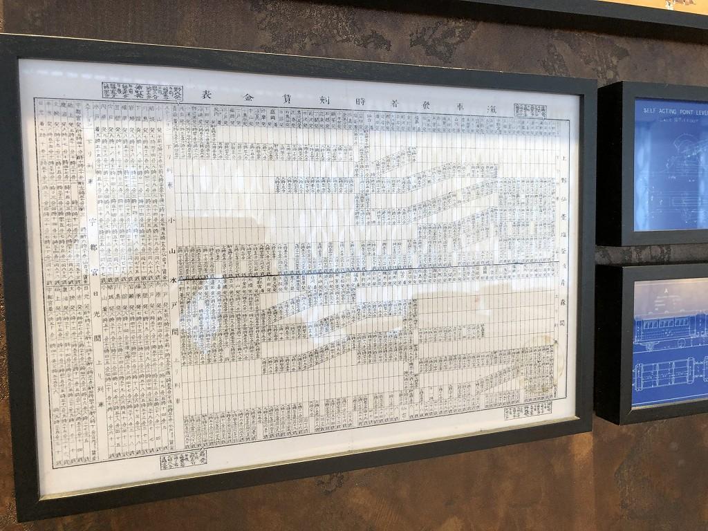 ビューゴールドラウンジの壁の展示3