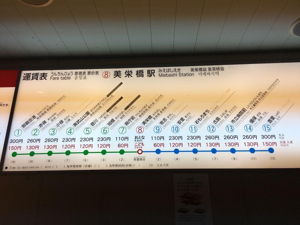 ゆいレールの美栄橋駅からの運賃表