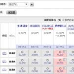 JAL国内線特典航空券を予約しました~JALマイル1マイルの価値は?