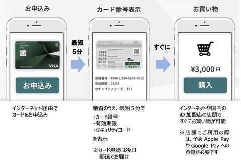 三井住友カードの即時発行