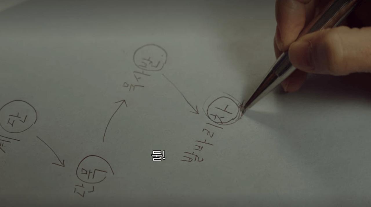 韓国語のしりとりと『愛の不時着』のしりとりのシーンの解説