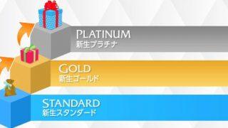 新生銀行「新生ゴールド会員」のメリットと新生ゴールドになる方法