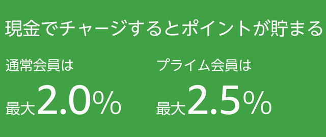 アマゾンギフト券を「現金」でチャージすると、アマゾンポイントが2.5%還元